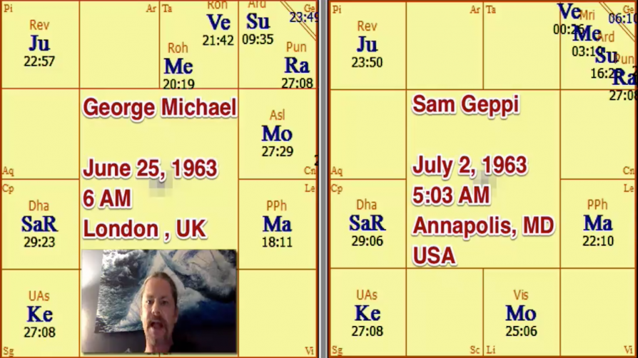 George Michael and Sam Geppi Chart Comparison
